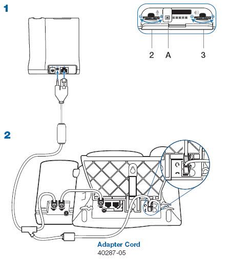plantronics wireless headset connection to cisco ip phones